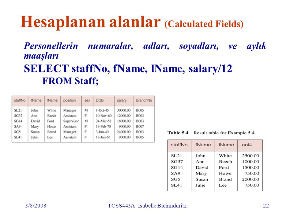 5/8/2003TCSS445A Isabelle Bichindaritz23 Hesaplanan Alanlar (devamı) Sütunu adlandırmak için AS kelimesi kullanılır SELECT staffNo, fName, lName, salary/12 AS monthlySalary FROM Staff; «AS» sütunu yeniden adlandırmak için de kullanıla bilir.