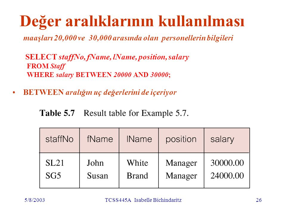 5/8/2003TCSS445A Isabelle Bichindaritz26 Değer aralıklarının kullanılması maaşları 20,000 ve 30,000 arasında olan personellerin bilgileri SELECT staffNo, fName, lName, position, salary FROM Staff WHERE salary BETWEEN 20000 AND 30000; BETWEEN aralığın uç değerlerini de içeriyor