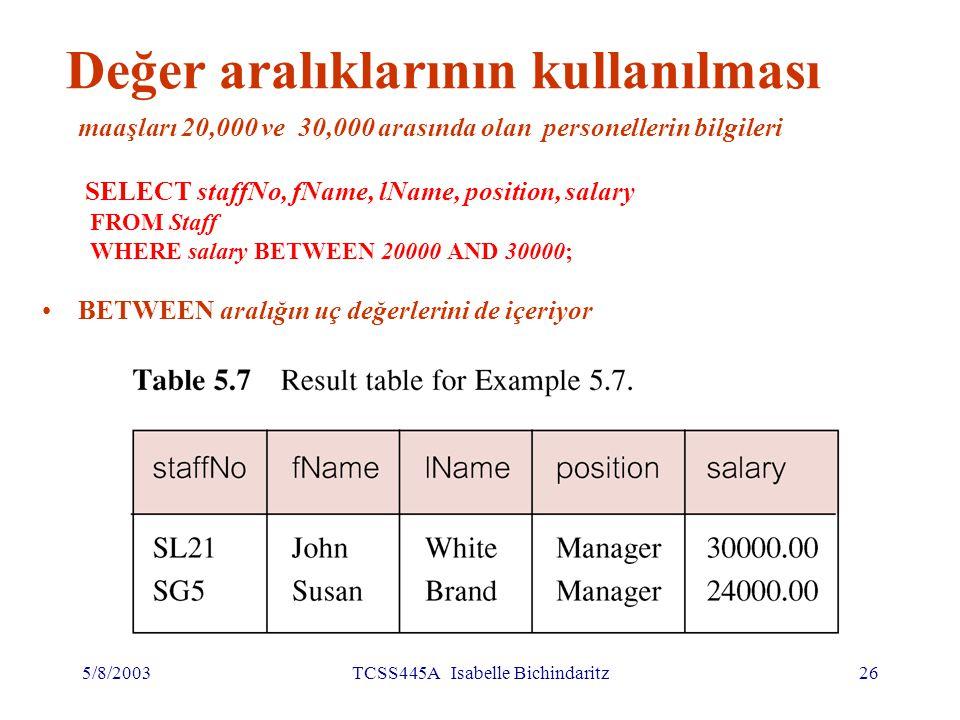 5/8/2003TCSS445A Isabelle Bichindaritz27 Değer aralıklarının kullanılması (devamı) Eksi anlamda NOT BETWEEN kullanılır BETWEEN, SQL'e ilave güç katmaz.