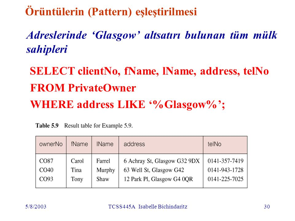 5/8/2003TCSS445A Isabelle Bichindaritz30 Örüntülerin (Pattern) eşleştirilmesi Adreslerinde 'Glasgow' altsatırı bulunan tüm mülk sahipleri SELECT clientNo, fName, lName, address, telNo FROM PrivateOwner WHERE address LIKE '%Glasgow%';