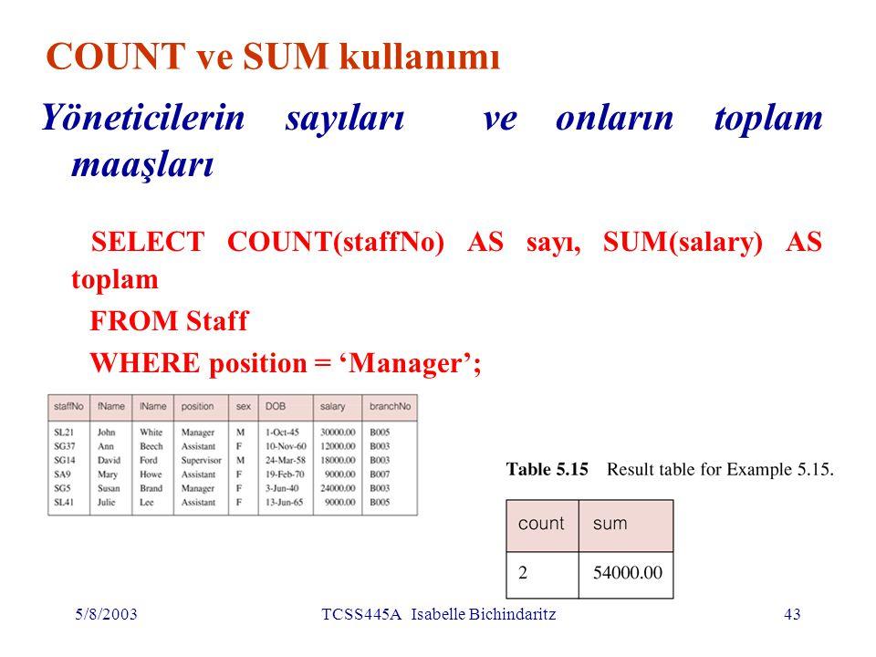 5/8/2003TCSS445A Isabelle Bichindaritz44 MIN, MAX, AVG kullanımı Personellerin en düşük, en yüksek, ve ortalama maaşlarını bulmalı SELECT MIN(salary) AS min, MAX(salary) AS max, AVG(salary) AS avg FROM Staff;