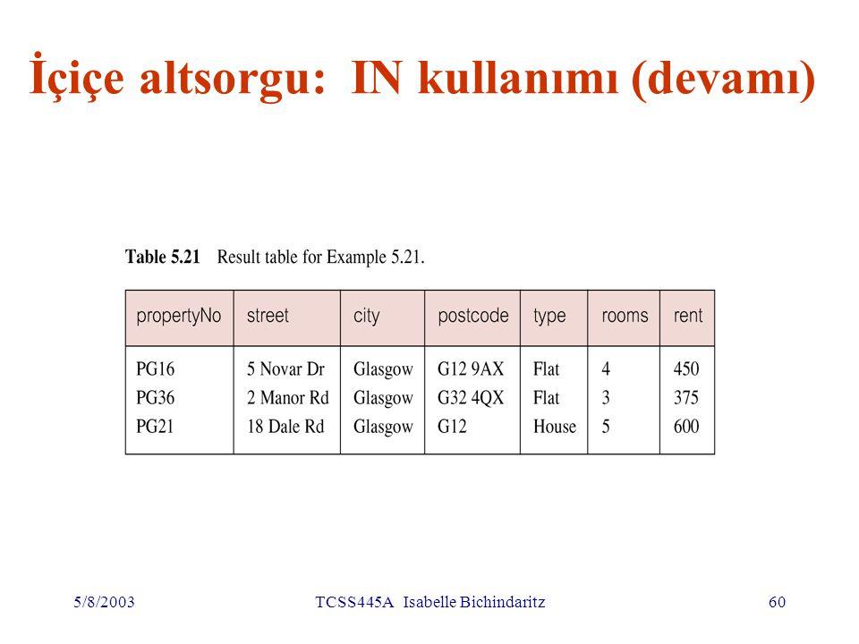5/8/2003TCSS445A Isabelle Bichindaritz61 ANY ve ALL ANY ve ALL tek sütun üreten altsorgularda kullanıla bilir ALL kullanıldığı zaman, eğer altsorgunun ürettiği tüm değerler koşulu sağlarsa sonuç doğru değerini alacak, ANY kullanıldığı zaman, eğer altsorgunun ürettiği her hangi değer koşulu sağlarsa sonuç doğru değerini alacak Eğer altsorgu boş ise, ALL doğru değer, ANY yanlış değer döndürecek.