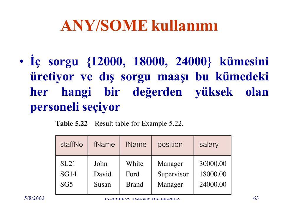 5/8/2003TCSS445A Isabelle Bichindaritz64 Örnek 5.23 ALL kulanımı Maaşları, B003 şubesindeki personellerin her birisinin maaşından yüksek olanların listesi SELECT staffNo, fName, lName, position, salary FROM Staff WHERE salary > ALL (SELECT salary FROM Staff WHERE branchNo = 'B003');