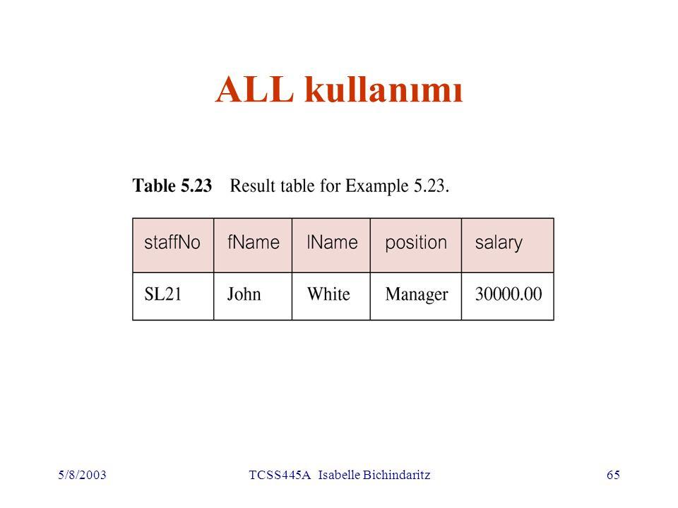 5/8/2003TCSS445A Isabelle Bichindaritz66 Çok Tablolu sorgular Aynı tablodan gelen sonuçları işlemek için altsorgular kullanıla biliyor Eğer sonuç farklı tablolardan veriler gerektiriyorsa bitiştirme (join) işlemi kullanılmalıdır Join çalıştırmak için FROM sözcüğünde birden fazla tablo ismi gösterilmelidir Tablo isimleri virgülle ayrılıyor FROM sözcüğünde alias tanımlamak ve sorgu ifadesinde kullanmak mümkündür Alias tablo adından boşlukla ayrılıyor