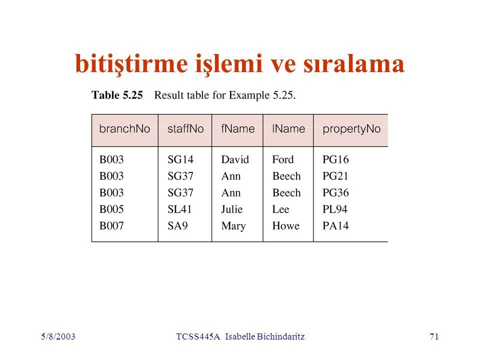 5/8/2003TCSS445A Isabelle Bichindaritz72 Üç tablolu Join Her bir şube için evleri kontrol edenlerin listesi (şubenin yerleştiği kendi ve kontrolünde olan evleri göstermekle) SELECT b.branchNo, b.city, s.staffNo, fName, lName, propertyNo FROM Branch b, Staff s, PropertyForRent p WHERE b.branchNo = s.branchNo AND s.staffNo = p.staffNo ORDER BY b.branchNo, s.staffNo, propertyNo;