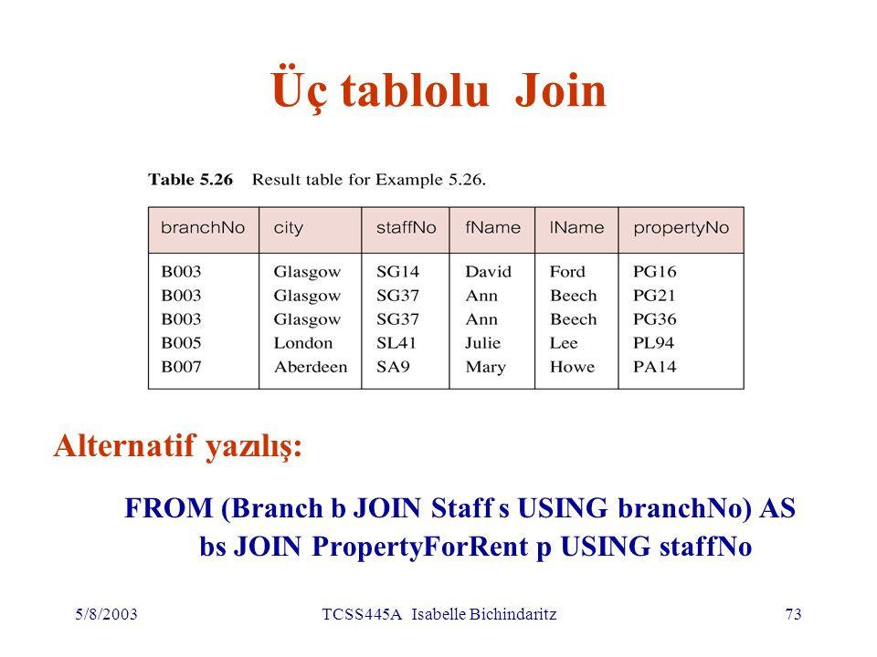 5/8/2003TCSS445A Isabelle Bichindaritz74 Çoklu Gruplaştırma Şubeler üzere her bir personelin kontrolünde bulunan evlerin sayısı SELECT s.branchNo, s.staffNo, COUNT(*) AS count FROM Staff s, PropertyForRent p WHERE s.staffNo = p.staffNo GROUP BY s.branchNo, s.staffNo ORDER BY s.branchNo, s.staffNo;