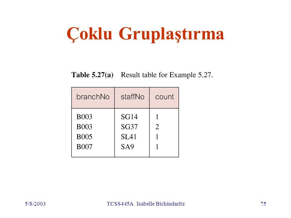 5/8/2003TCSS445A Isabelle Bichindaritz76 Join işleminin yürütülmesi bitiştirme işlemi sonuçu aşağıdaki ardışıklıkla alınıyor: 1.