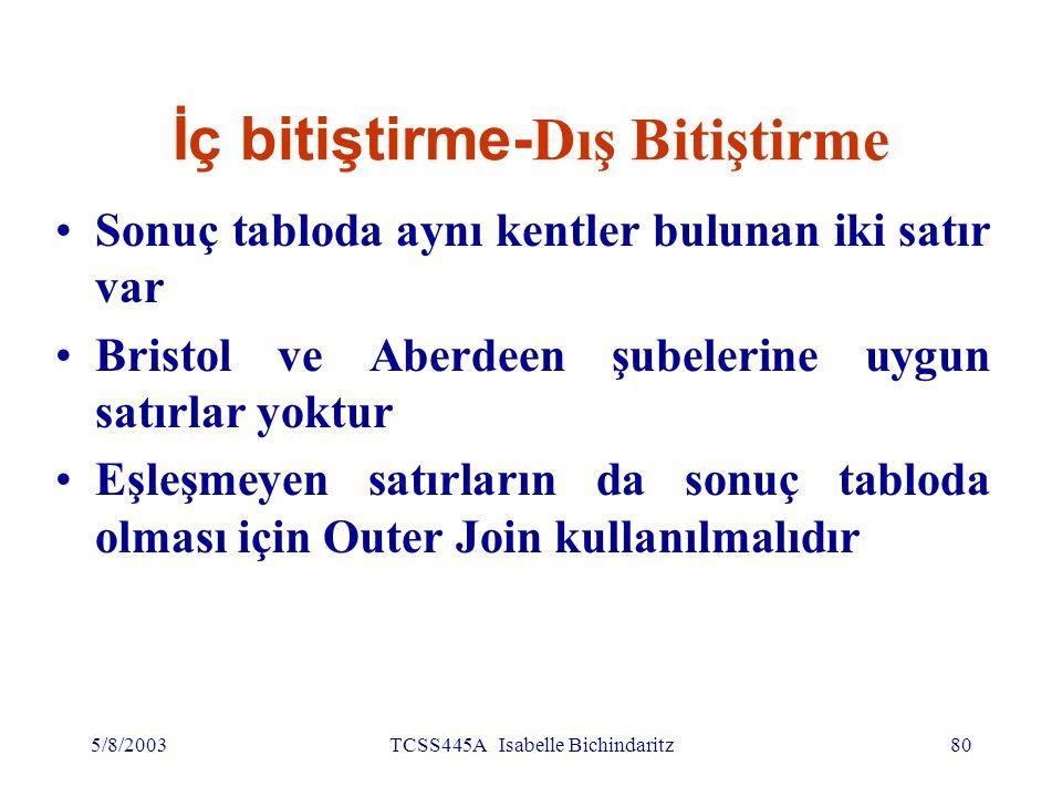 5/8/2003TCSS445A Isabelle Bichindaritz81 Sol dış Bitiştirme Tüm eşleşmeyen şubeleri göstermekle hem şube, hem de mülk bulunan kentler SELECT b.*, p.* FROM Branch1 b LEFT JOIN PropertyForRent1 p ON b.bCity = p.pCity;