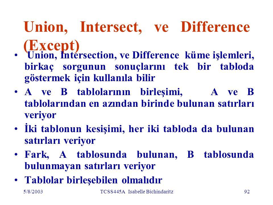 5/8/2003TCSS445A Isabelle Bichindaritz93 Union, Intersect, ve Difference (Except) Kümeleme ifadesi tüm işlemler için aynıdır: op [ALL] [CORRESPONDING [BY {column1 [,...]}]] Eğer CORRESPONDING BY yazılmışsa, kümeleme işlemi gösterilen sütun (sütunlar) üzere yapılacak Eğer CORRESPONDING yazılmışsa ama BY tümcesi yoksa işlem ortak sütunlar üzere yapılacak.