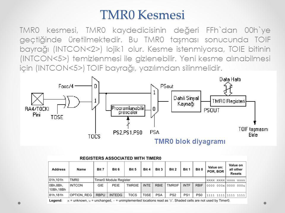 TMR0 Kesmesi TMR0 blok diyagramı TMR0 kesmesi, TMR0 kaydedicisinin değeri FFh`dan 00h`ye geçtiğinde üretilmektedir. Bu TMR0 taşması sonucunda TOIF bay
