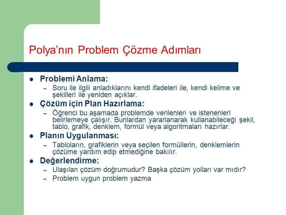Polya'nın Problem Çözme Adımları Problemi Anlama: – Soru ile ilgili anladıklarını kendi ifadeleri ile, kendi kelime ve şekilleri ile yeniden açıklar.
