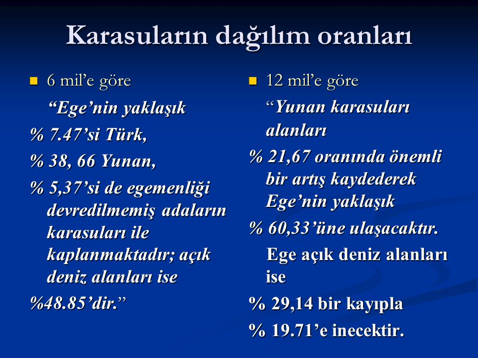 Karasuların dağılım oranları 6 mil'e göre 6 mil'e göre Ege'nin yaklaşık Ege'nin yaklaşık % 7.47'si Türk, % 38, 66 Yunan, % 5,37'si de egemenliği devredilmemiş adaların karasuları ile kaplanmaktadır; açık deniz alanları ise %48.85'dir.