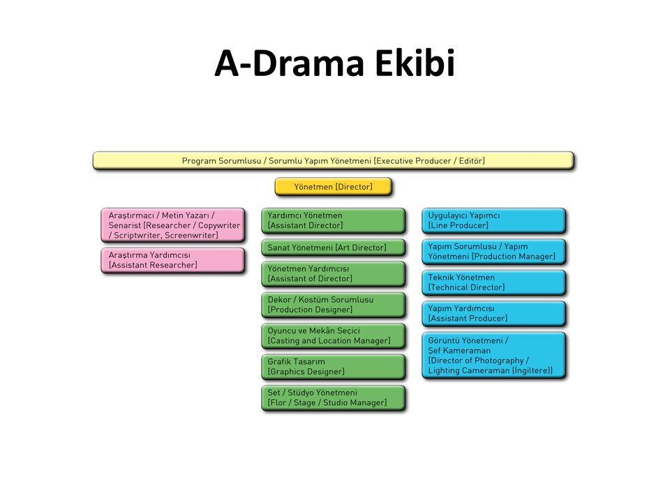 A-Drama Ekibi