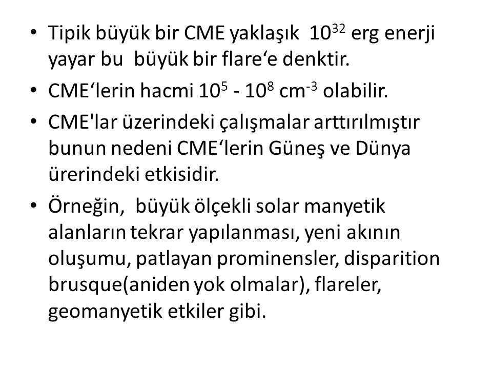 Tipik büyük bir CME yaklaşık 10 32 erg enerji yayar bu büyük bir flare'e denktir. CME'lerin hacmi 10 5 - 10 8 cm -3 olabilir. CME'lar üzerindeki çalış