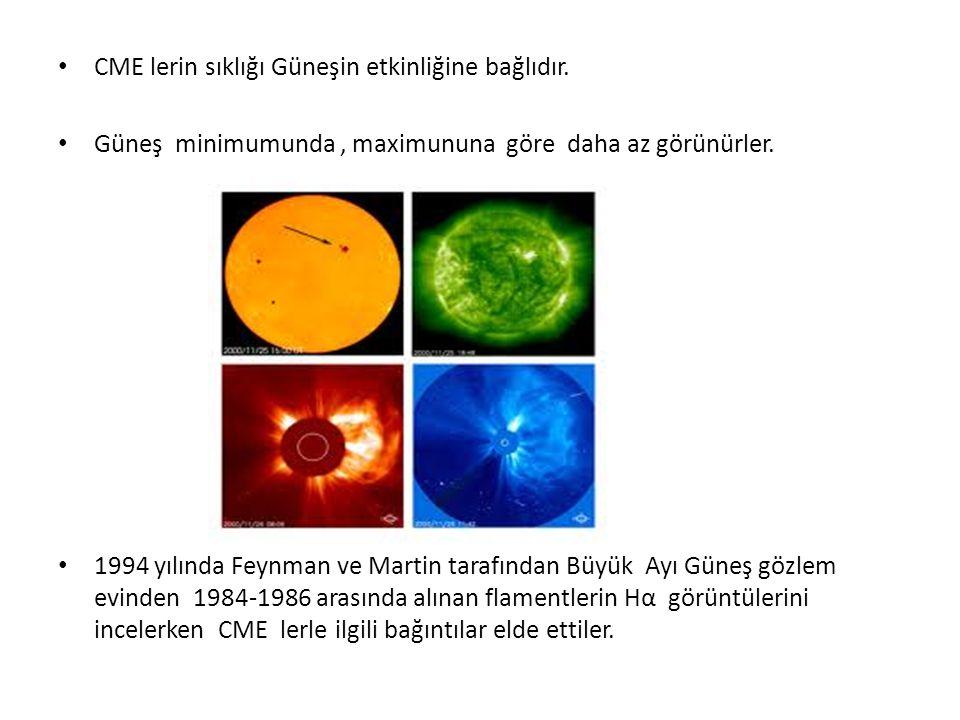 CME lerin sıklığı Güneşin etkinliğine bağlıdır. Güneş minimumunda, maximununa göre daha az görünürler. 1994 yılında Feynman ve Martin tarafından Büyük
