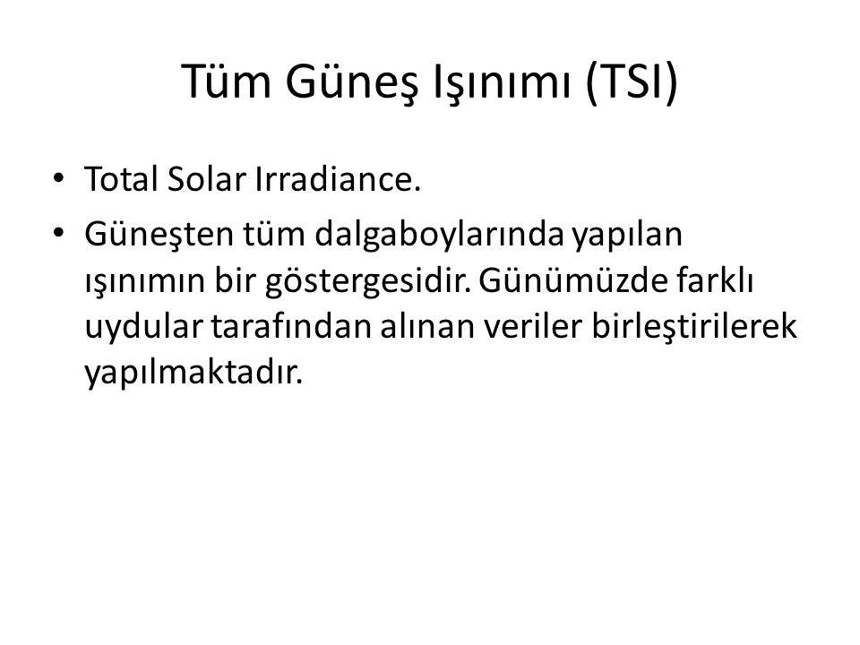 Tüm Güneş Işınımı (TSI) Total Solar Irradiance.