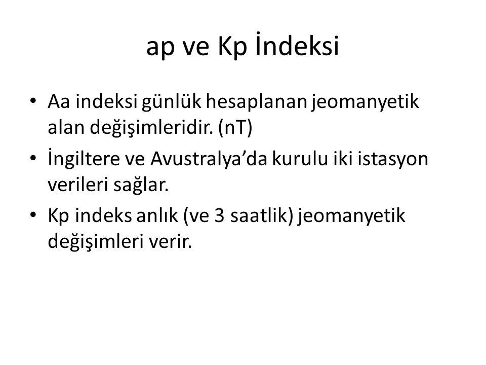 ap ve Kp İndeksi Aa indeksi günlük hesaplanan jeomanyetik alan değişimleridir.