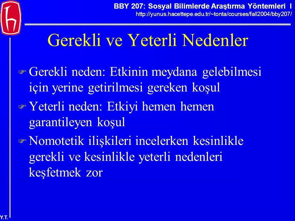 BBY 207: Sosyal Bilimlerde Araştırma Yöntemleri I http://yunus.hacettepe.edu.tr/~tonta/courses/fall2004/bby207/ Y.T. Gerekli ve Yeterli Nedenler  Ger