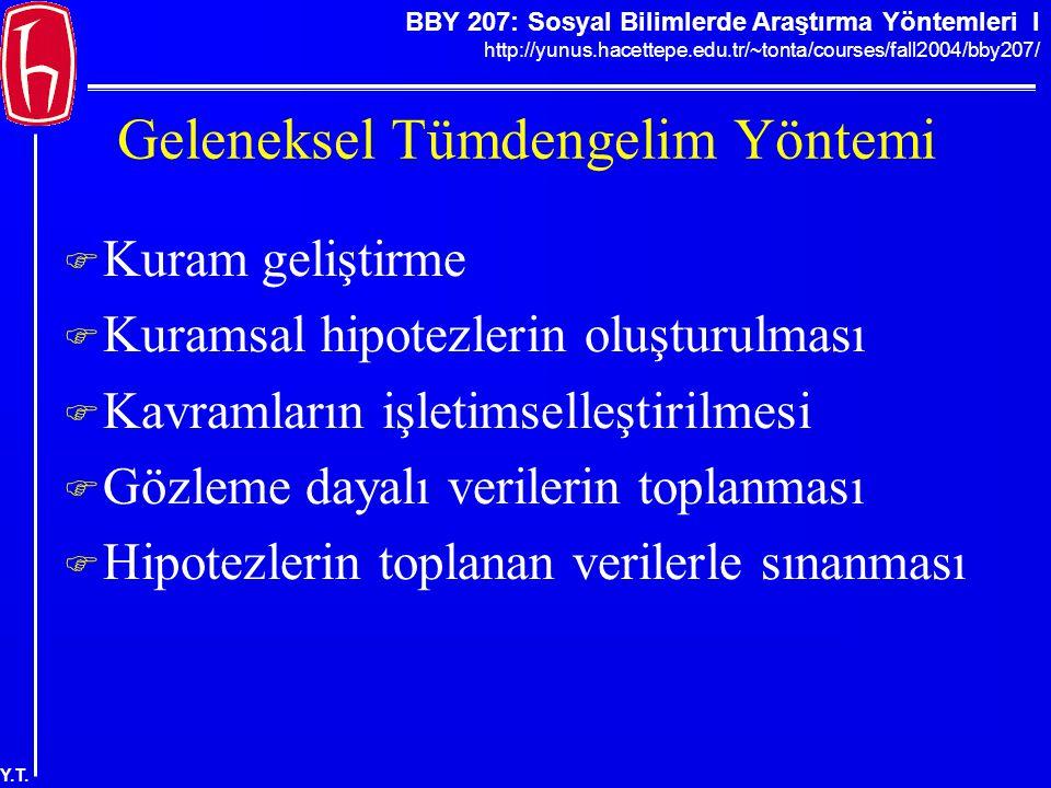 BBY 207: Sosyal Bilimlerde Araştırma Yöntemleri I http://yunus.hacettepe.edu.tr/~tonta/courses/fall2004/bby207/ Y.T. Geleneksel Tümdengelim Yöntemi 
