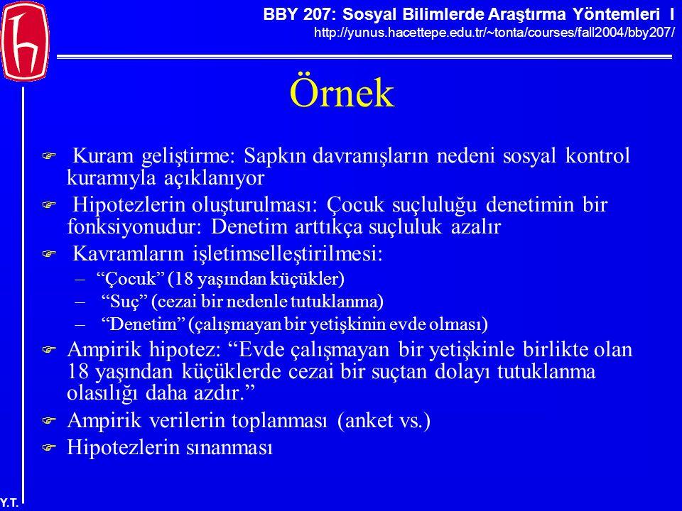 BBY 207: Sosyal Bilimlerde Araştırma Yöntemleri I http://yunus.hacettepe.edu.tr/~tonta/courses/fall2004/bby207/ Y.T. Örnek  Kuram geliştirme: Sapkın