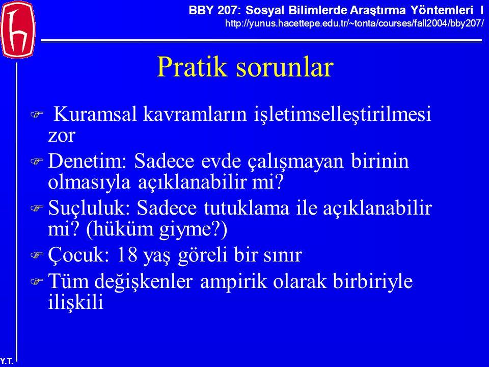 BBY 207: Sosyal Bilimlerde Araştırma Yöntemleri I http://yunus.hacettepe.edu.tr/~tonta/courses/fall2004/bby207/ Y.T. Pratik sorunlar  Kuramsal kavram