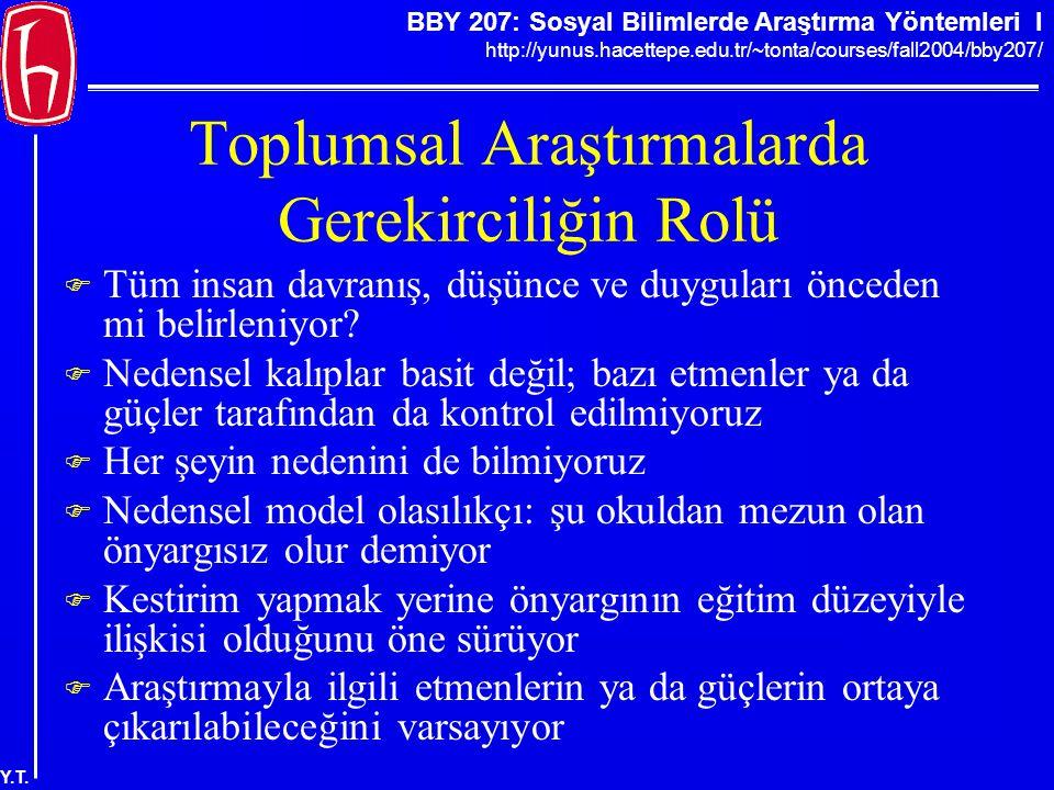 BBY 207: Sosyal Bilimlerde Araştırma Yöntemleri I http://yunus.hacettepe.edu.tr/~tonta/courses/fall2004/bby207/ Y.T. Toplumsal Araştırmalarda Gerekirc