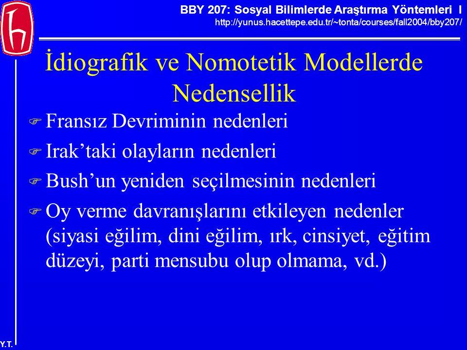 BBY 207: Sosyal Bilimlerde Araştırma Yöntemleri I http://yunus.hacettepe.edu.tr/~tonta/courses/fall2004/bby207/ Y.T. İdiografik ve Nomotetik Modellerd