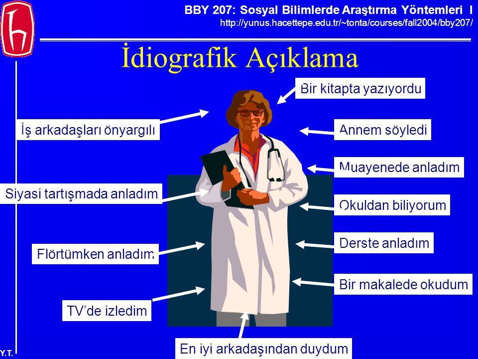 BBY 207: Sosyal Bilimlerde Araştırma Yöntemleri I http://yunus.hacettepe.edu.tr/~tonta/courses/fall2004/bby207/ Y.T. İdiografik Açıklama İş arkadaşlar
