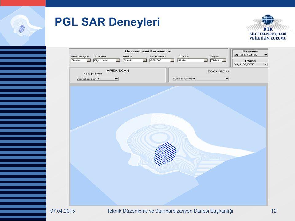 LOGO 07.04.2015Teknik Düzenleme ve Standardizasyon Dairesi Başkanlığı12 PGL SAR Deneyleri