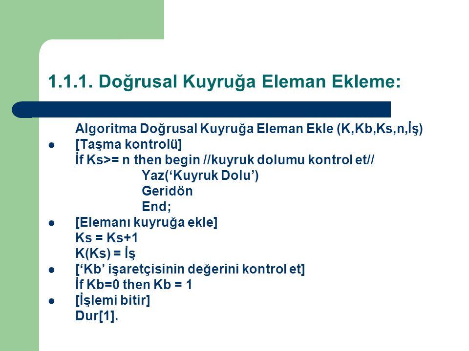 1.1.1. Doğrusal Kuyruğa Eleman Ekleme: Algoritma Doğrusal Kuyruğa Eleman Ekle (K,Kb,Ks,n,İş) [Taşma kontrolü] İf Ks>= n then begin //kuyruk dolumu kon