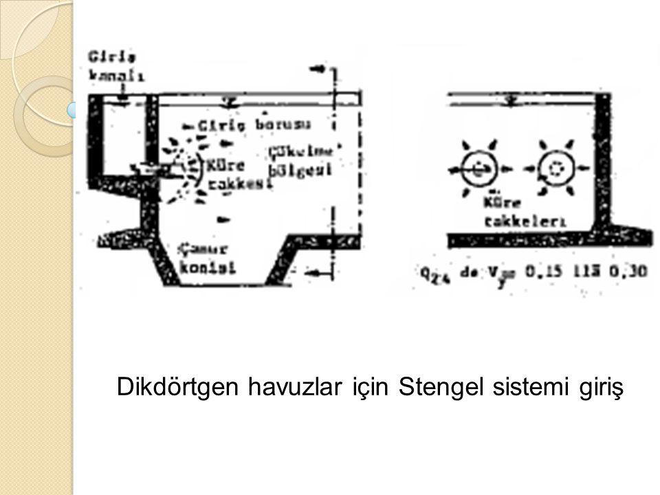 Dikdörtgen havuzlar için Stengel sistemi giriş