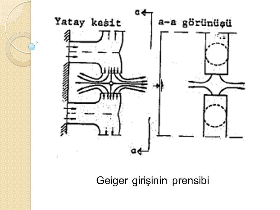 Geiger girişinin prensibi