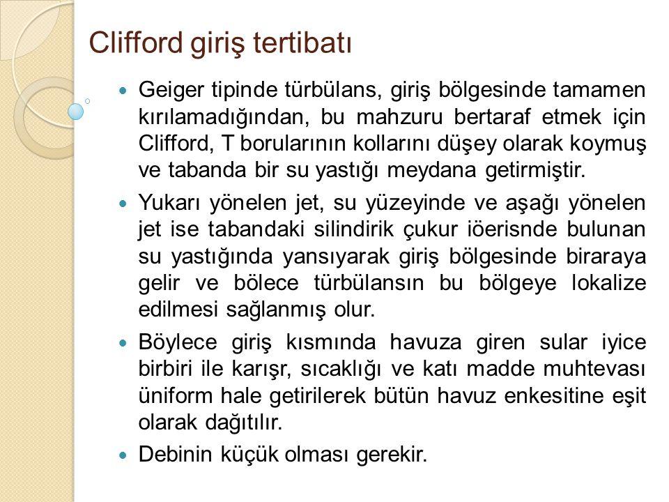 Clifford giriş tertibatı Geiger tipinde türbülans, giriş bölgesinde tamamen kırılamadığından, bu mahzuru bertaraf etmek için Clifford, T borularının k
