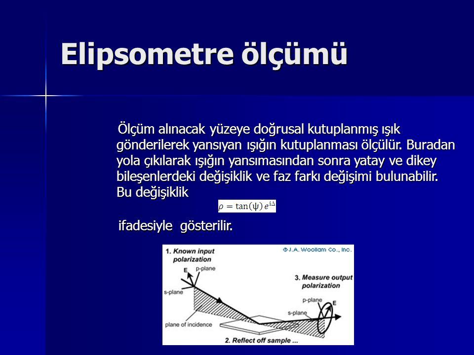 Elipsometre ölçümü Ölçüm alınacak yüzeye doğrusal kutuplanmış ışık gönderilerek yansıyan ışığın kutuplanması ölçülür. Buradan yola çıkılarak ışığın ya
