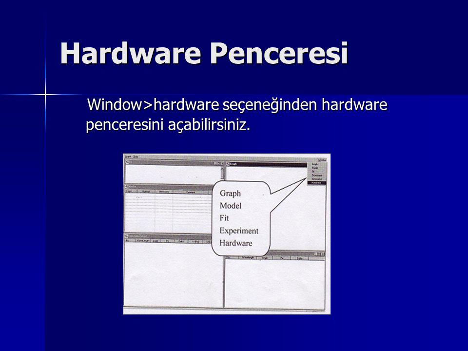 Hardware Penceresi Window>hardware seçeneğinden hardware penceresini açabilirsiniz. Window>hardware seçeneğinden hardware penceresini açabilirsiniz.