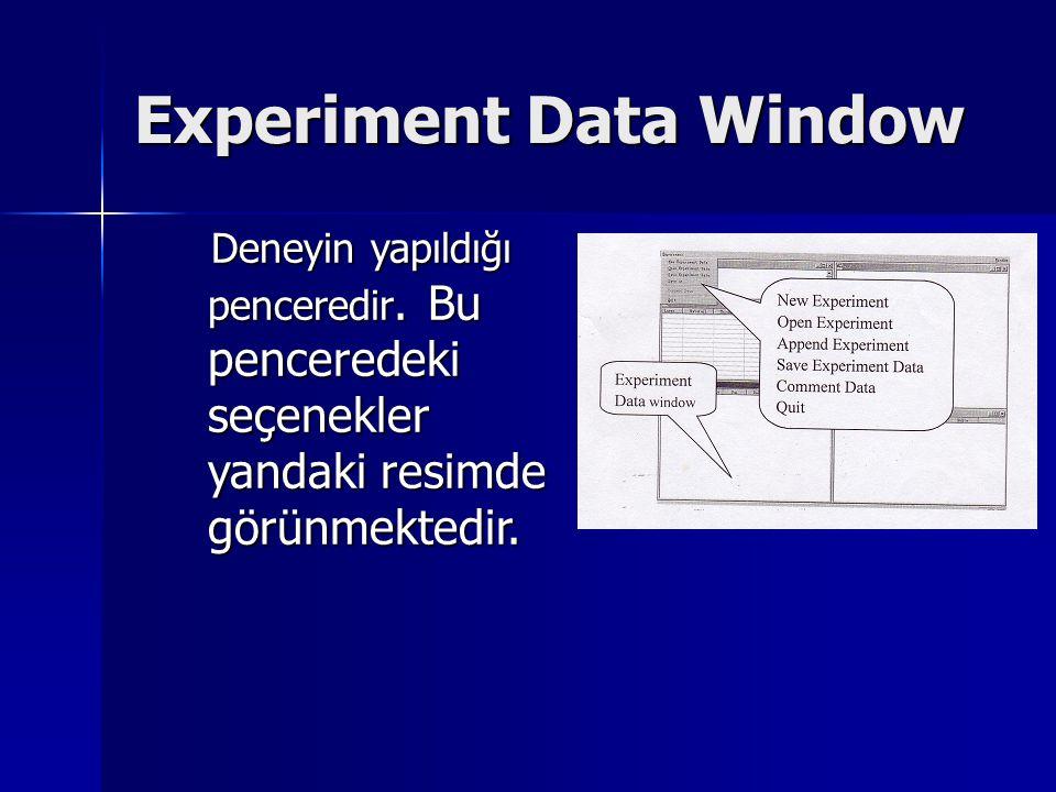 Experiment Data Window Deneyin yapıldığı penceredir. Bu penceredeki seçenekler yandaki resimde görünmektedir. Deneyin yapıldığı penceredir. Bu pencere