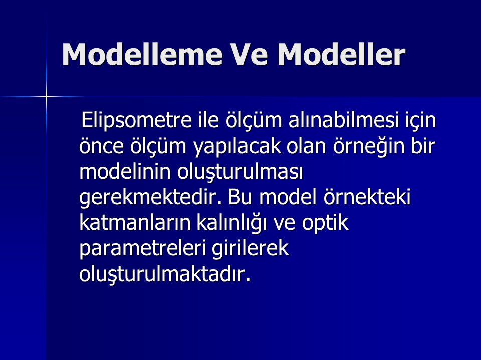 Modelleme Ve Modeller Elipsometre ile ölçüm alınabilmesi için önce ölçüm yapılacak olan örneğin bir modelinin oluşturulması gerekmektedir. Bu model ör