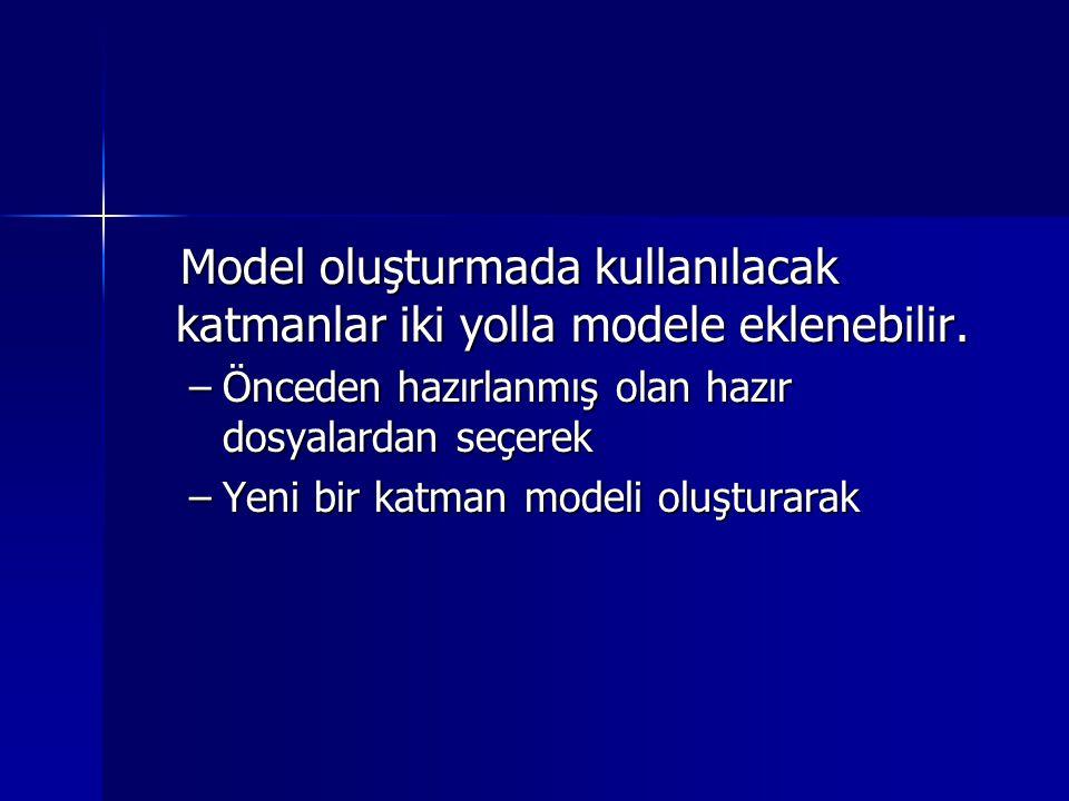 Model oluşturmada kullanılacak katmanlar iki yolla modele eklenebilir. Model oluşturmada kullanılacak katmanlar iki yolla modele eklenebilir. –Önceden