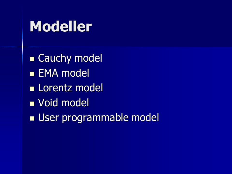 Modeller Cauchy model Cauchy model EMA model EMA model Lorentz model Lorentz model Void model Void model User programmable model User programmable mod