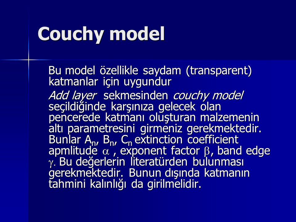 Couchy model Bu model özellikle saydam (transparent) katmanlar için uygundur Bu model özellikle saydam (transparent) katmanlar için uygundur Add layer