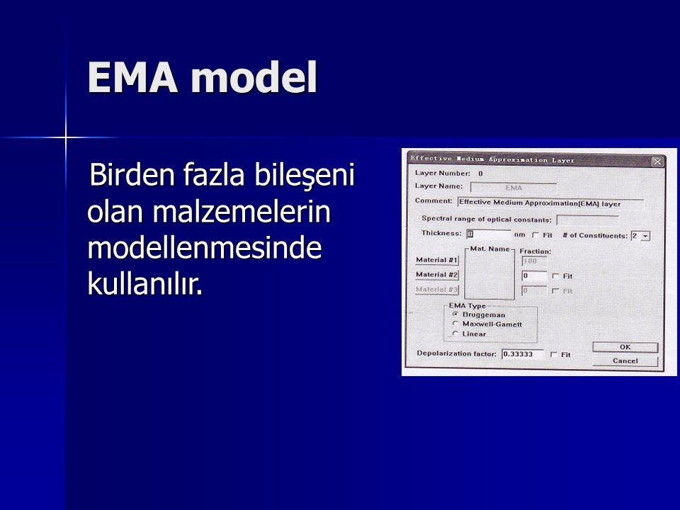 EMA model Birden fazla bileşeni olan malzemelerin modellenmesinde kullanılır. Birden fazla bileşeni olan malzemelerin modellenmesinde kullanılır.