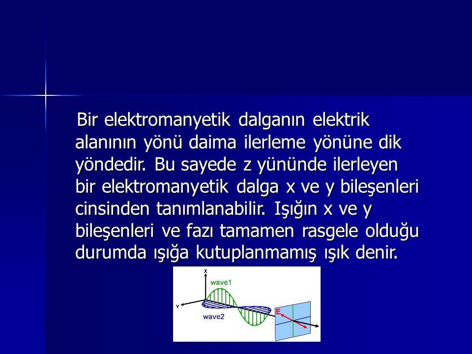 Bir elektromanyetik dalganın elektrik alanının yönü daima ilerleme yönüne dik yöndedir. Bu sayede z yününde ilerleyen bir elektromanyetik dalga x ve y