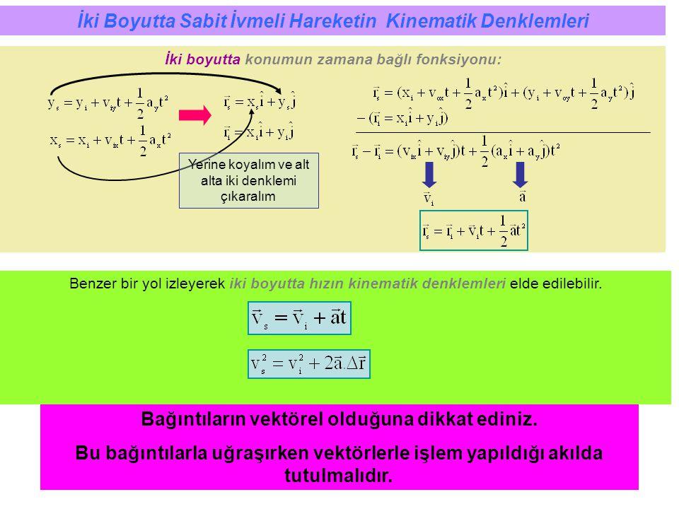 3 İki boyutta konumun zamana bağlı fonksiyonu: Benzer bir yol izleyerek iki boyutta hızın kinematik denklemleri elde edilebilir. İki Boyutta Sabit İvm
