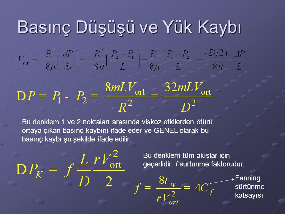 Basınç Düşüşü ve Yük Kaybı Bu denklem 1 ve 2 noktaları arasında viskoz etkilerden ötürü ortaya çıkan basınç kaybını ifade eder ve GENEL olarak bu bası