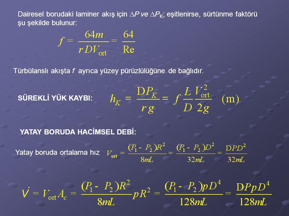 Dairesel borudaki laminer akış için  P ve  P K ; eşitlenirse, sürtünme faktörü şu şekilde bulunur: Türbülanslı akışta f ayrıca yüzey pürüzlülüğüne d