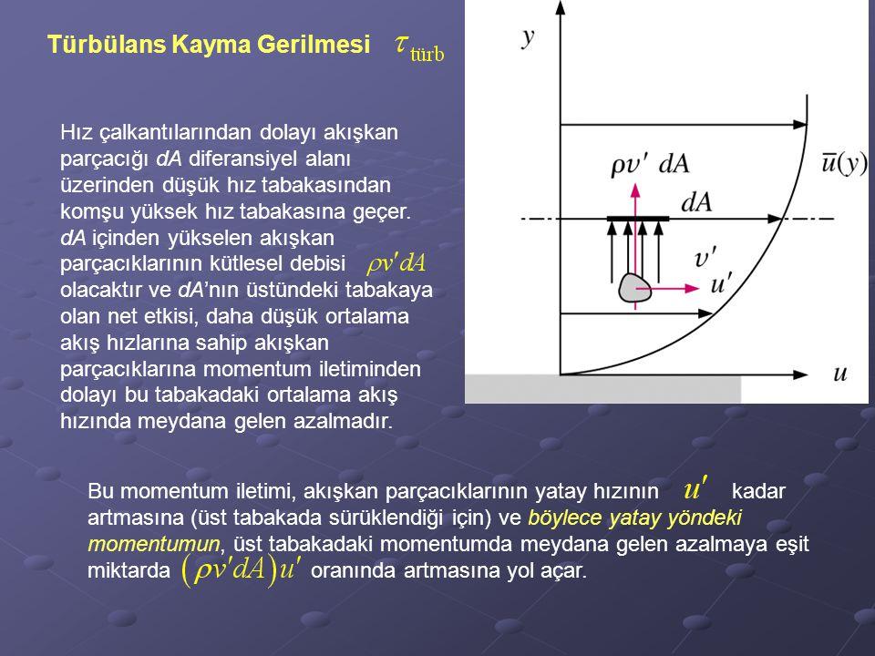 Türbülans Kayma Gerilmesi Hız çalkantılarından dolayı akışkan parçacığı dA diferansiyel alanı üzerinden düşük hız tabakasından komşu yüksek hız tabaka