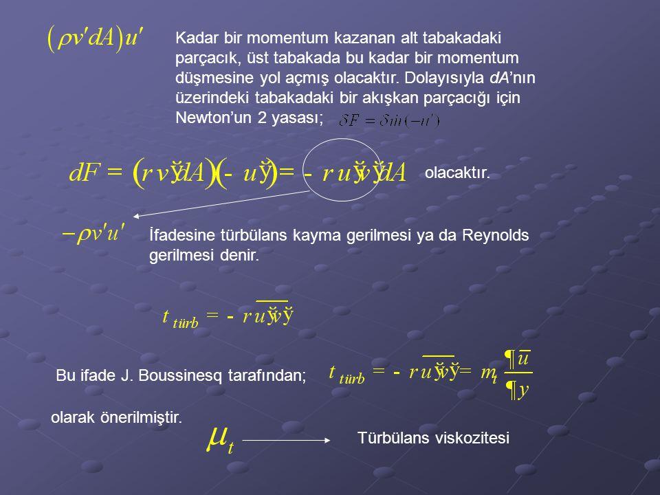 Kadar bir momentum kazanan alt tabakadaki parçacık, üst tabakada bu kadar bir momentum düşmesine yol açmış olacaktır. Dolayısıyla dA'nın üzerindeki ta