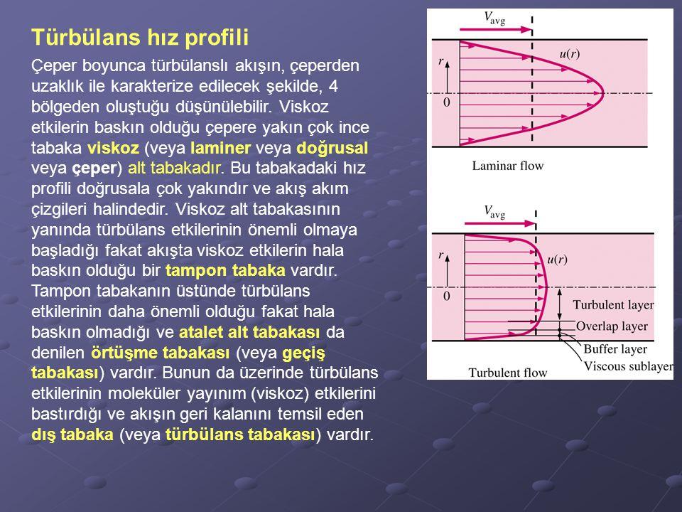 Türbülans hız profili Çeper boyunca türbülanslı akışın, çeperden uzaklık ile karakterize edilecek şekilde, 4 bölgeden oluştuğu düşünülebilir. Viskoz e