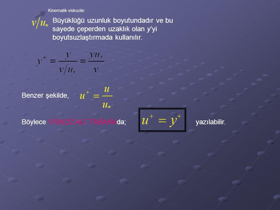 Büyüklüğü uzunluk boyutundadır ve bu sayede çeperden uzaklık olan y'yi boyutsuzlaştırmada kullanılır. Benzer şekilde, Böylece VİSKOZ ALT TABAKAda;yazı