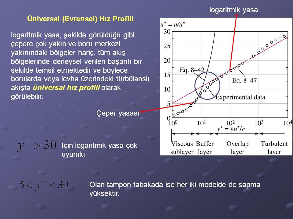 Üniversal (Evrensel) Hız Profili logaritmik yasa, şekilde görüldüğü gibi çepere çok yakın ve boru merkezi yakınındaki bölgeler hariç, tüm akış bölgele